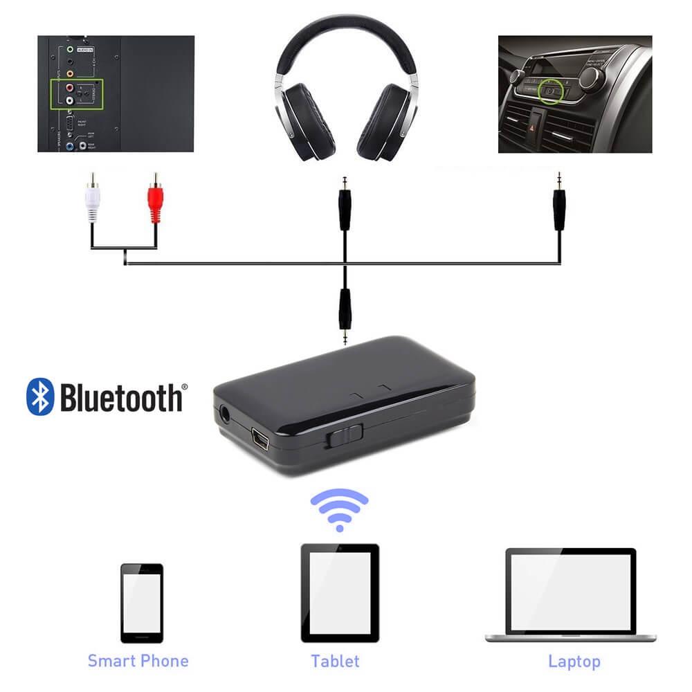 Draadloos naar muziek luisteren met deze Bluetooth ontvanger